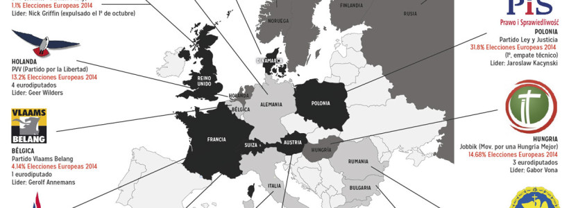Mapa de la extrema derecha en Europa